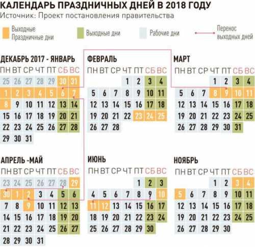 Выходные и праздничные дни в июне 2018 года в Украине