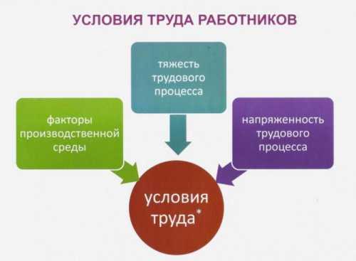 Данное мероприятие проводится для того, чтобы определить дополнительные тарифы в