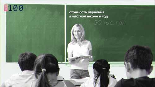 Как выбрать школу для ребенка: 10 частных школ Киева