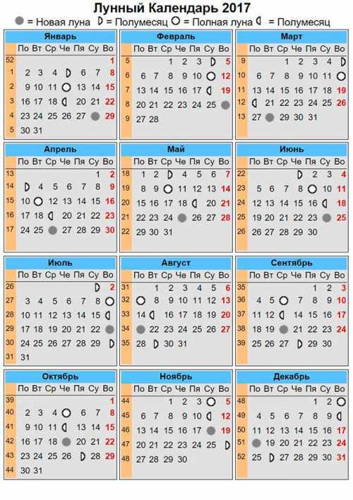 Советы астрологов Лунный календарь на март 2016