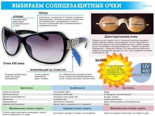 Защитите глаза от солнца Как правильно выбрать солнцезащитные очки