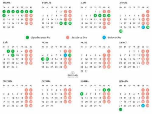 Третья четверть самая трудная и при составлении плана ориентируются на апреля