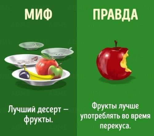 Интересно о диетах