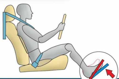 Немного согнутым конечностям проще перенести толчок, а риск их перелома будет значительно более низким